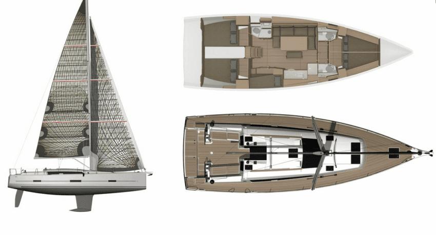 Trasy rejsów Chorwacji 2019 - jacht Dufour 46GL